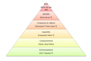 JeanLucBaptiste-Pyramide-Dilts