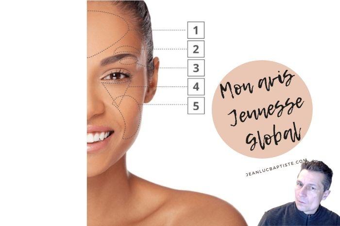 Read more about the article Jeunesse Global Avis : vas-tu vraiment pouvoir rajeunir ?